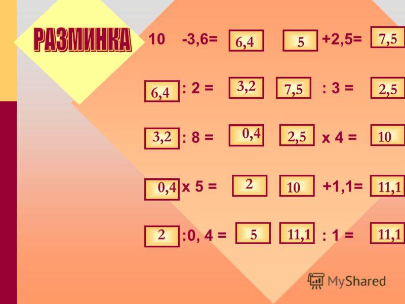 10-3,6= +2,5= : 2 = : 3 = : 8 = х 4 = х 5 = +1,1= :0, 4 = : 1 = 3,2 0,4 2 5 2,5 10 11,1 6,4 3,2 0,4 7,5 2 5 2,5 10 11,1