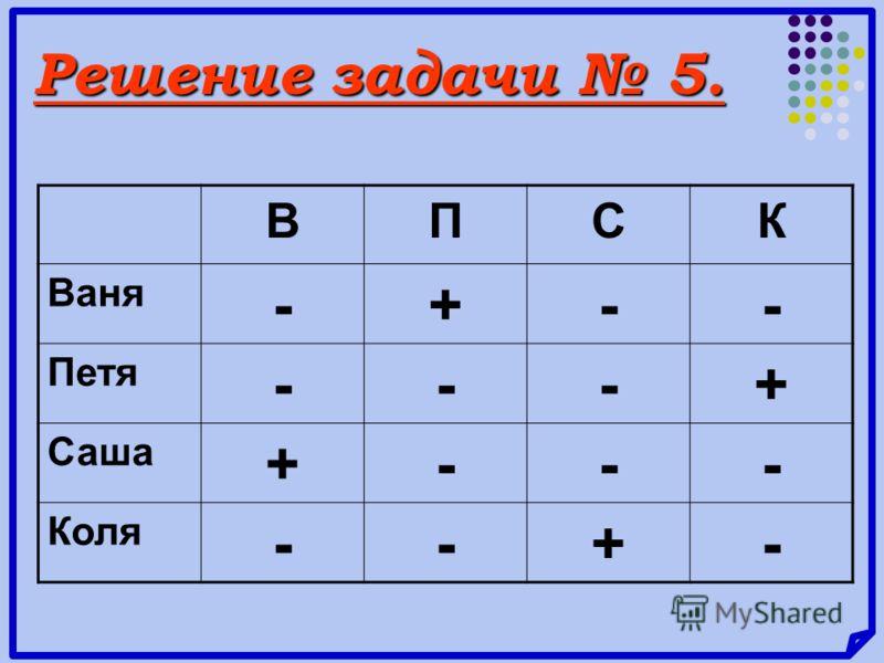 Решение задачи 5. ВПСК Ваня -+-- Петя ---+ Саша +--- Коля --+-