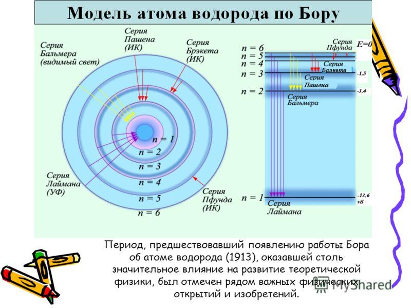 Период, предшествовавший появлению работы Бора об атоме водорода (1913), оказавшей столь значительное влияние на развитие теоретической физики, был отмечен рядом важных физических открытий и изобретений.