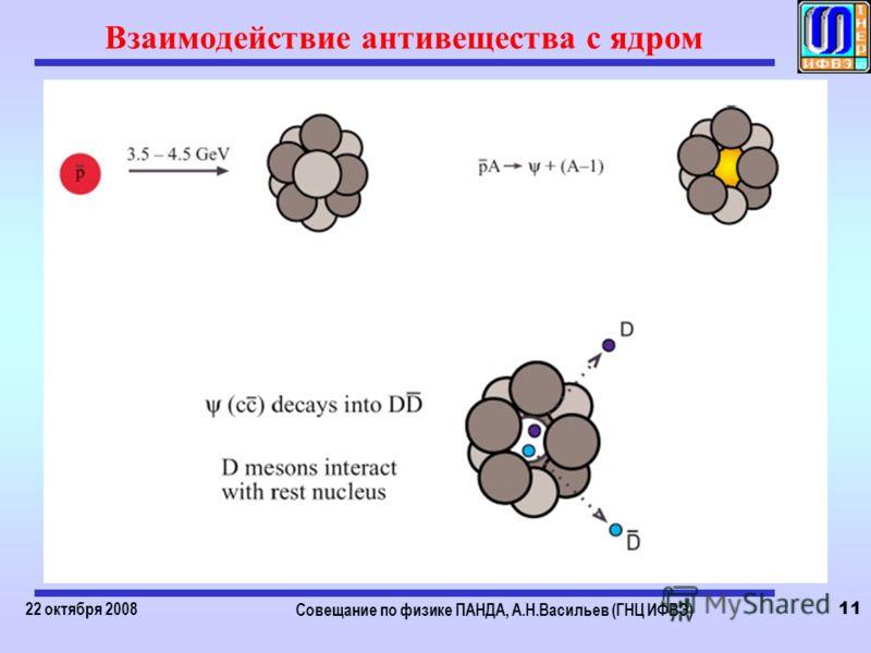 22 октября 2008 Совещание по физике ПАНДА, А.Н.Васильев (ГНЦ ИФВЭ) 11 Взаимодействие антивещества с ядром
