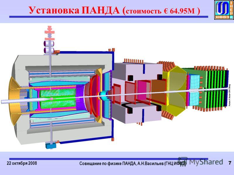 22 октября 2008 Совещание по физике ПАНДА, А.Н.Васильев (ГНЦ ИФВЭ) 7 Установка ПАНДА ( стоимость 64.95M )