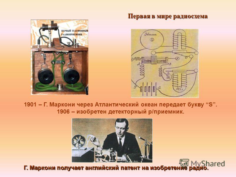 Первая в мире радиосхема Г. Маркони получает английский патент на изобретение радио. 1901 – Г. Маркони через Атлантический океан передает букву S. 1906 – изобретен детекторный р/приемник.