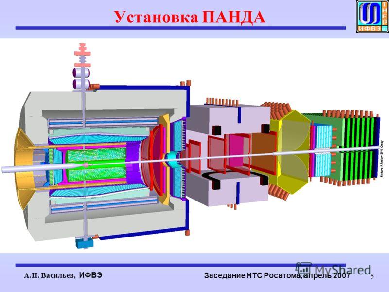 А.Н. Васильев, ИФВЭ Заседание НТС Росатома, апрель 2007 5 Установка ПАНДА