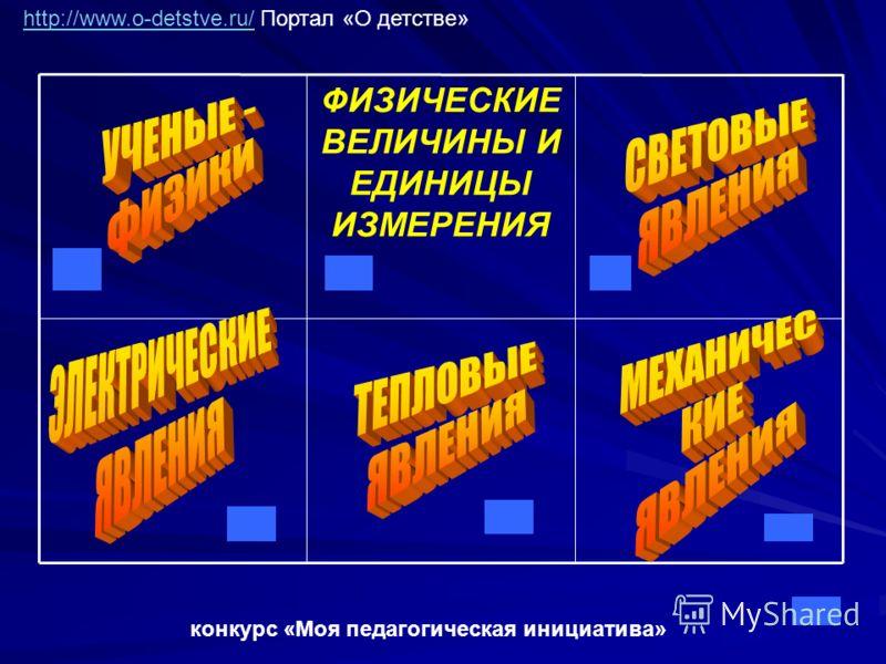 ФИЗИЧЕСКИЕ ВЕЛИЧИНЫ И ЕДИНИЦЫ ИЗМЕРЕНИЯ http://www.o-detstve.ru/http://www.o-detstve.ru/ Портал «О детстве» конкурс «Моя педагогическая инициатива»
