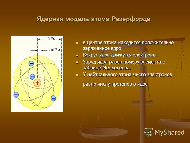 Ядерная модель атома Резерфорда в центре атома находится положительно заряженное ядро в центре атома находится положительно заряженное ядро Вокруг ядра движутся электроны. Вокруг ядра движутся электроны. Заряд ядра равен номеру элемента в таблице Мен