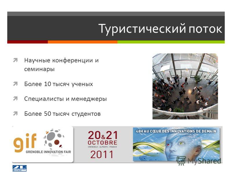 Туристический поток Научные конференции и семинары Более 10 тысяч ученых Специалисты и менеджеры Более 50 тысяч студентов