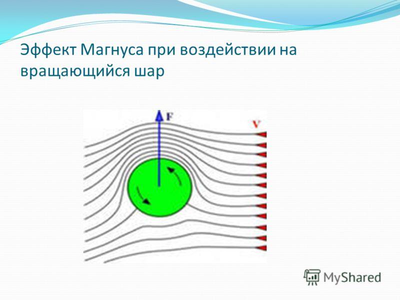 Эффект Магнуса при воздействии на вращающийся шар