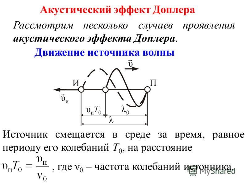 Рассмотрим несколько случаев проявления акустического эффекта Доплера. Источник смещается в среде за время, равное периоду его колебаний T 0, на расстояние, где ν 0 – частота колебаний источника. Движение источника волны Акустический эффект Доплера
