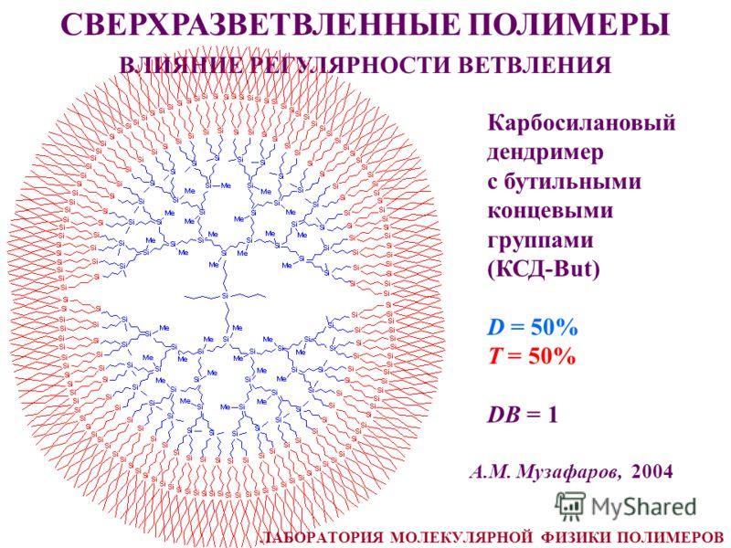 СВЕРХРАЗВЕТВЛЕННЫЕ ПОЛИМЕРЫ ВЛИЯНИЕ РЕГУЛЯРНОСТИ ВЕТВЛЕНИЯ Карбосилановый дендример с бутильными концевыми группами (КСД-But) D = 50% T = 50% DB = 1 А.М. Музафаров, 2004 ЛАБОРАТОРИЯ МОЛЕКУЛЯРНОЙ ФИЗИКИ ПОЛИМЕРОВ