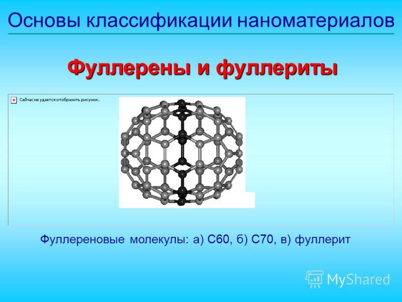Основы классификации наноматериалов Фуллереновые молекулы: а) C60, б) C70, в) фуллерит Фуллерены и фуллериты