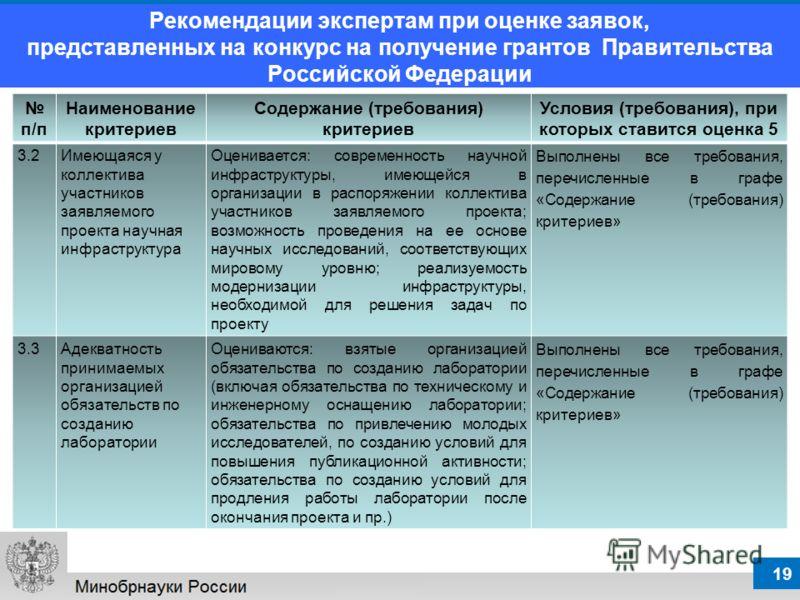 19 Рекомендации экспертам при оценке заявок, представленных на конкурс на получение грантов Правительства Российской Федерации п/п Наименование критериев Содержание (требования) критериев Условия (требования), при которых ставится оценка 5 3.2Имеющая