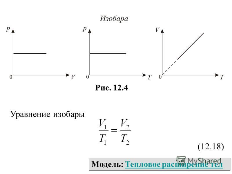 Рис. 12.4 Уравнение изобары (12.18) Модель: Тепловое расширение телТепловое расширение тел