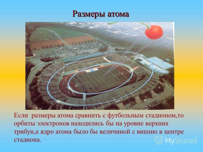 Размеры атома Если размеры атома сравнить с футбольным стадионом,то орбиты электронов находились бы на уровне верхних трибун,а ядро атома было бы величиной с вишню в центре стадиона.