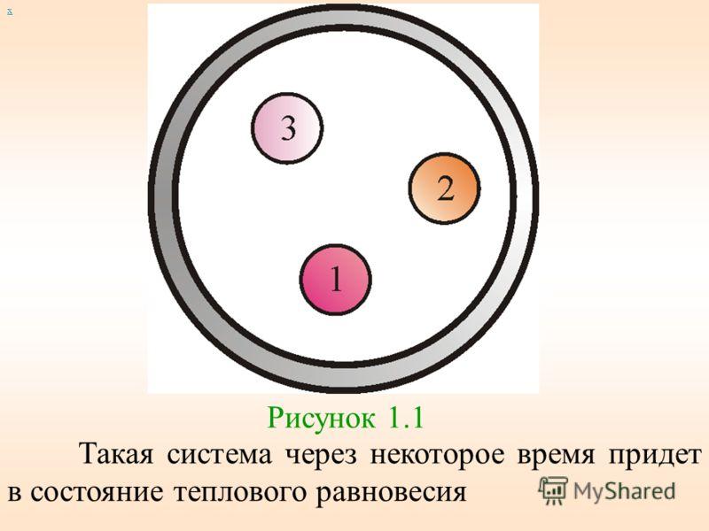 Рисунок 1.1 Такая система через некоторое время придет в состояние теплового равновесия х