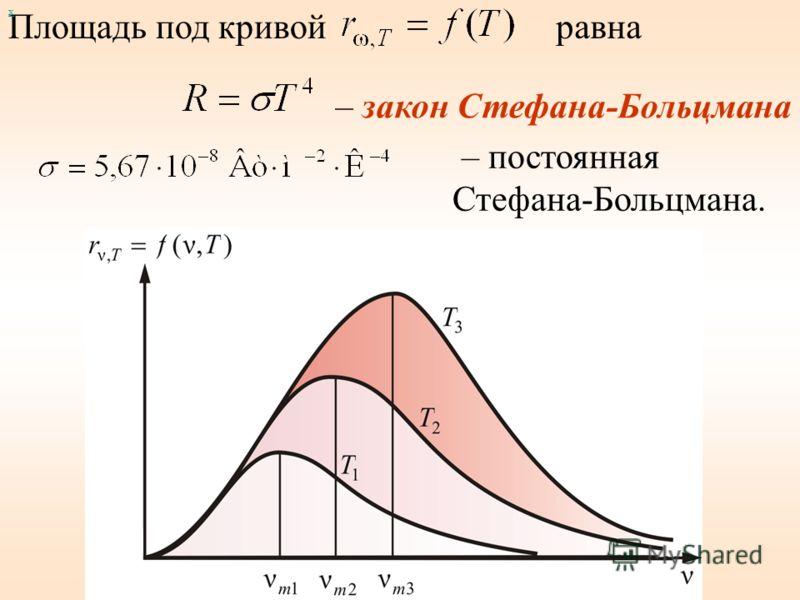 Площадь под кривой равна – закон Стефана-Больцмана – постоянная Стефана-Больцмана. х