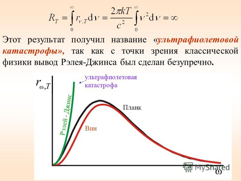 32. Рэлей - Джинс Вин Планк ультрафиолетовая катастрофа Этот результат получил название «ультрафиолетовой катастрофы», так как с точки зрения классической физики вывод Рэлея-Джинса был сделан безупречно.
