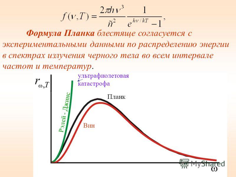 39. Рэлей - Джинс Вин Планк ультрафиолетовая катастрофа Формула Планка блестяще согласуется с экспериментальными данными по распределению энергии в спектрах излучения черного тела во всем интервале частот и температур.
