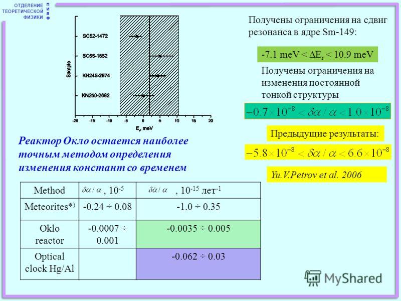 ОТДЕЛЕНИЕ ТЕОРЕТИЧЕСКОЙ ФИЗИКИ ПИЯФПИЯФ Получены ограничения на сдвиг резонанса в ядре Sm-149: -7.1 meV < ΔE r < 10.9 meV Предыдущие результаты: Получены ограничения на изменения постоянной тонкой структуры Yu.V.Petrov et al. 2006 Реактор Окло остает