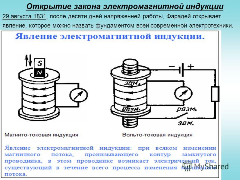 Открытие закона электромагнитной индукции 29 августа 1831, после десяти дней напряженней работы, Фарадей открывает явление, которое можно назвать фундаментом всей современной электротехники.