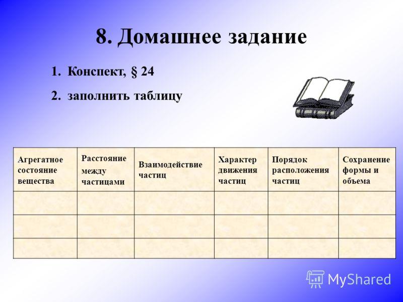 8. Домашнее задание 1.Конспект, § 24 2.заполнить таблицу Агрегатное состояние вещества Расстояние между частицами Взаимодействие частиц Характер движения частиц Порядок расположения частиц Сохранение формы и объема