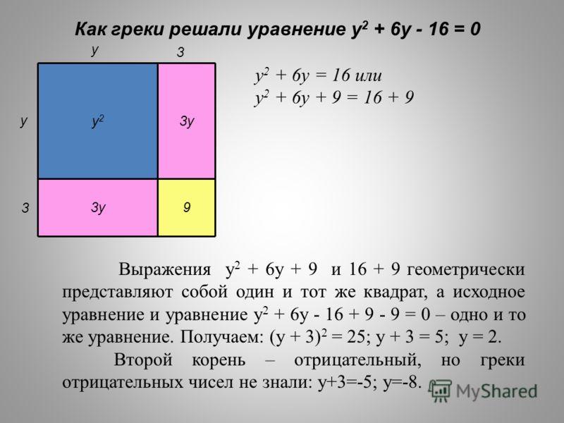 у2у2 3у 9 Как греки решали уравнение y 2 + 6y - 16 = 0 3 у у 3 Выражения у 2 + 6y + 9 и 16 + 9 геометрически представляют собой один и тот же квадрат, а исходное уравнение и уравнение y 2 + 6y - 16 + 9 - 9 = 0 – одно и то же уравнение. Получаем: (у +
