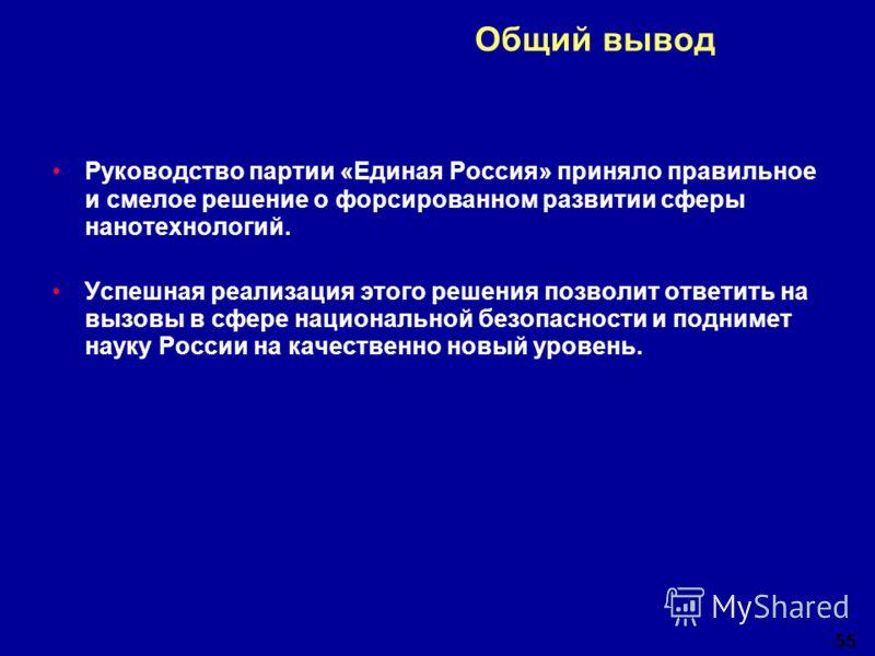55 Общий вывод Руководство партии «Единая Россия» приняло правильное и смелое решение о форсированном развитии сферы нанотехнологий. Успешная реализация этого решения позволит ответить на вызовы в сфере национальной безопасности и поднимет науку Росс