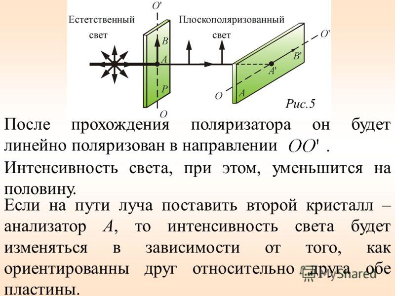 Рис.5 После прохождения поляризатора он будет линейно поляризован в направлении Интенсивность света, при этом, уменьшится на половину.. Если на пути луча поставить второй кристалл – анализатор A, то интенсивность света будет изменяться в зависимости