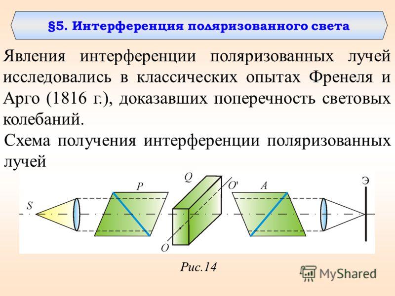 §5. Интерференция поляризованного света Явления интерференции поляризованных лучей исследовались в классических опытах Френеля и Арго (1816 г.), доказавших поперечность световых колебаний. Схема получения интерференции поляризованных лучей Рис.14