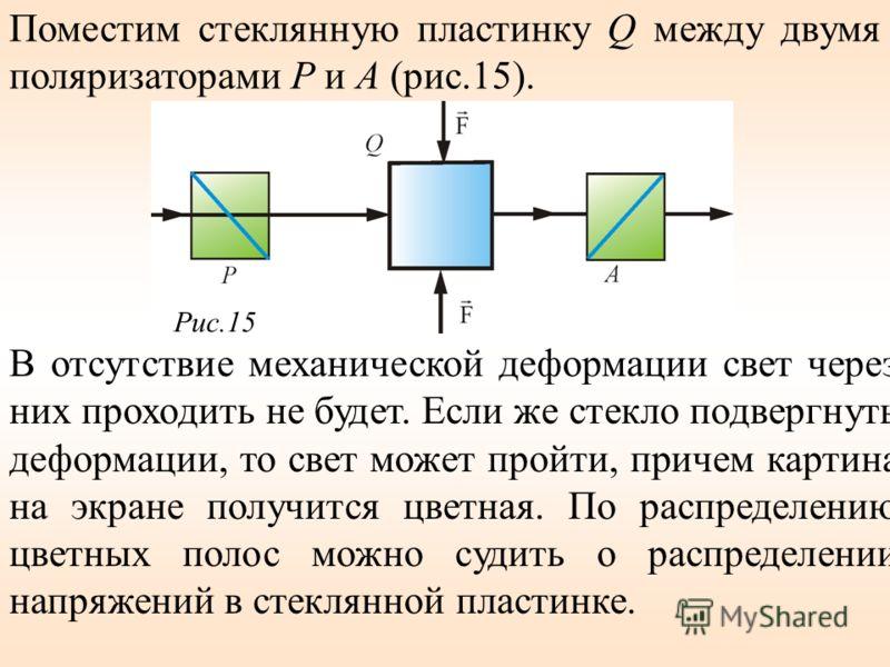Поместим стеклянную пластинку Q между двумя поляризаторами Р и А (рис.15). Рис.15 В отсутствие механической деформации свет через них проходить не будет. Если же стекло подвергнуть деформации, то свет может пройти, причем картина на экране получится