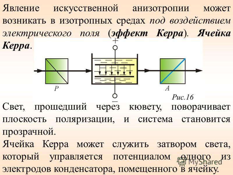 Явление искусственной анизотропии может возникать в изотропных средах под воздействием электрического поля (эффект Керра). Ячейка Керра. Свет, прошедший через кювету, поворачивает плоскость поляризации, и система становится прозрачной. Ячейка Керра м