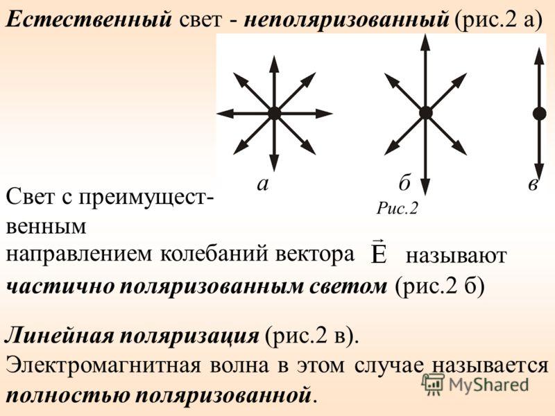 Естественный свет - неполяризованный (рис.2 а) а б в Рис.2 направлением колебаний вектора называют частично поляризованным светом (рис.2 б) Линейная поляризация (рис.2 в). Электромагнитная волна в этом случае называется полностью поляризованной. Свет
