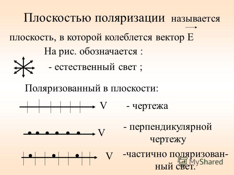 Плоскостью поляризации называется плоскость, в которой колеблется вектор E На рис. обозначается : - естественный свет ; Поляризованный в плоскости: V- чертежа...... V - перпендикулярной чертежу... V -частично поляризован- ный свет.