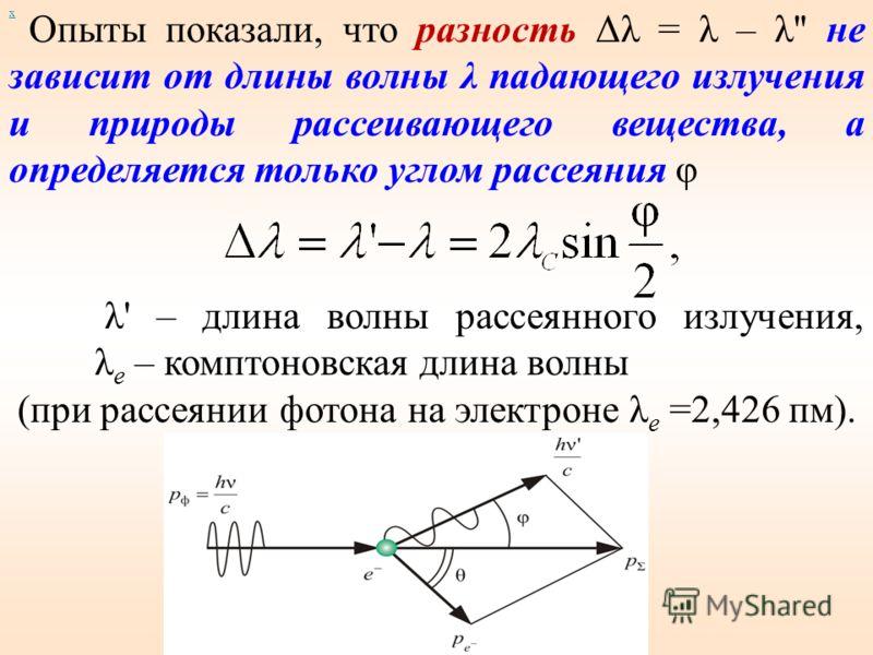 Опыты показали, что разность Δλ = λ – λ'' не зависит от длины волны λ падающего излучения и природы рассеивающего вещества, а определяется только углом рассеяния φ х λ' – длина волны рассеянного излучения, λ e – комптоновская длина волны (при рассеян
