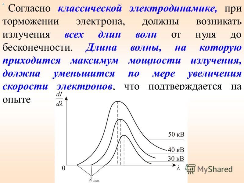 Согласно классической электродинамике, при торможении электрона, должны возникать излучения всех длин волн от нуля до бесконечности. Длина волны, на которую приходится максимум мощности излучения, должна уменьшится по мере увеличения скорости электро