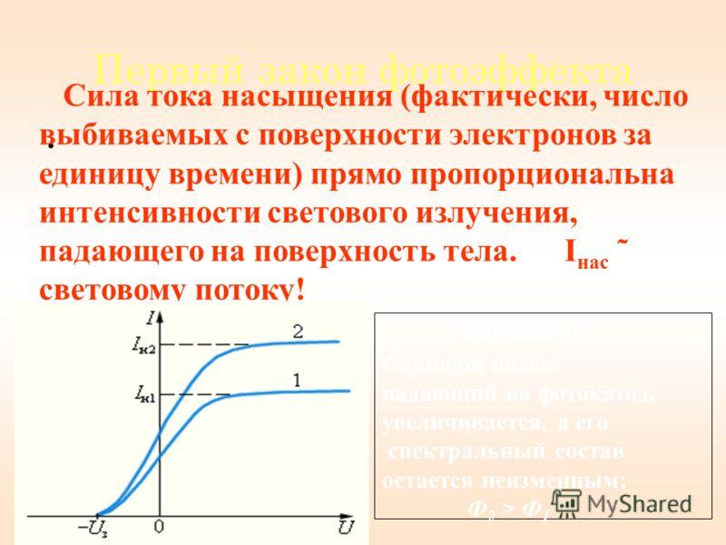 Первый закон фотоэффекта Сила тока насыщения (фактически, число выбиваемых с поверхности электронов за единицу времени) прямо пропорциональна интенсивности светового излучения, падающего на поверхность тела. I нас ˜ световому потоку! Внимание! Светов