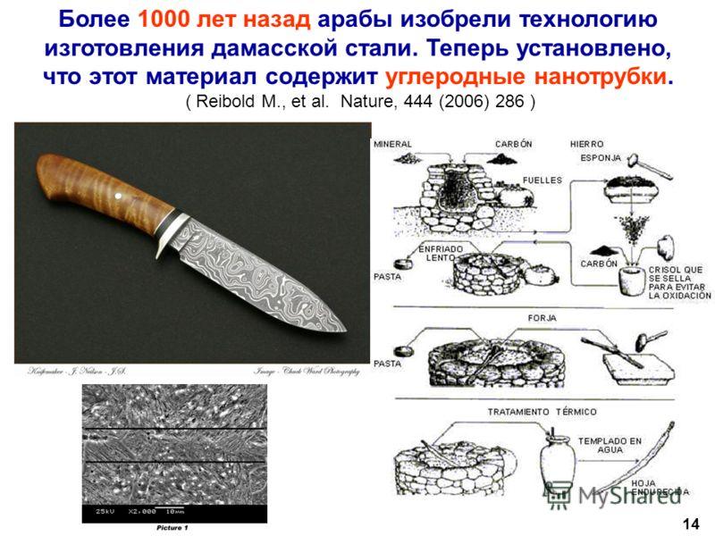 14 Более 1000 лет назад арабы изобрели технологию изготовления дамасской стали. Теперь установлено, что этот материал содержит углеродные нанотрубки. ( Reibold M., et al. Nature, 444 (2006) 286 )