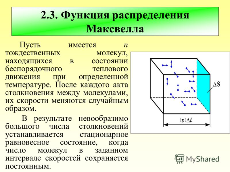 2.3. Функция распределения Максвелла Пусть имеется n тождественных молекул, находящихся в состоянии беспорядочного теплового движения при определенной температуре. После каждого акта столкновения между молекулами, их скорости меняются случайным образ