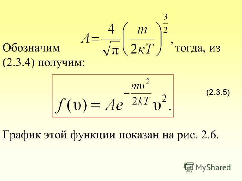 Обозначим тогда, из (2.3.4) получим: (2.3.5) График этой функции показан на рис. 2.6.