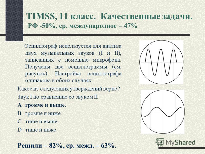 TIMSS, 11 класс. Качественные задачи. РФ -50%, ср. международное – 47% Осциллограф используется для анализа двух музыкальных звуков (I и II), записанных с помощью микрофона. Получены две осциллограммы (см. рисунок). Настройка осциллографа одинакова в