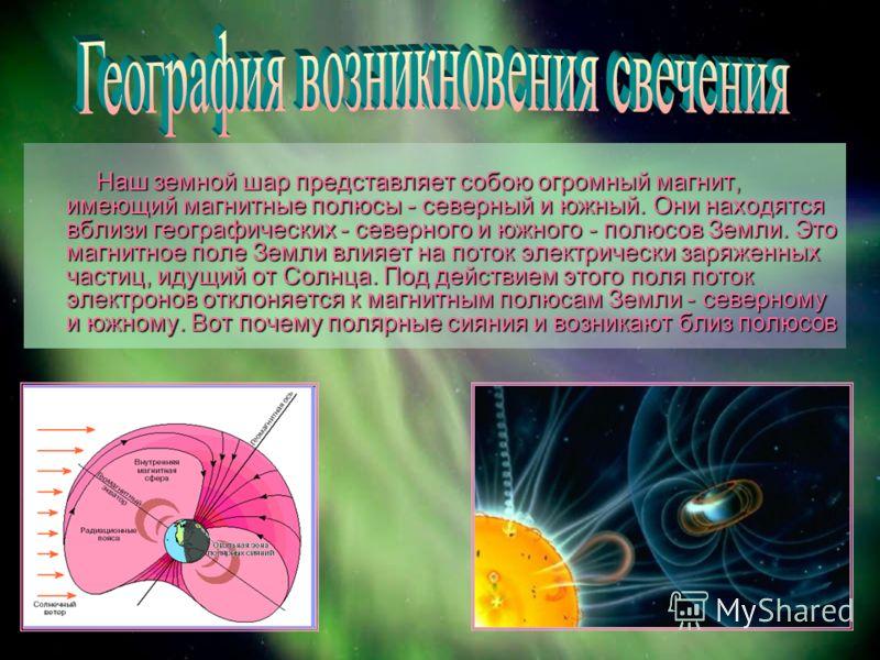 Наш земной шар представляет собою огромный магнит, имеющий магнитные полюсы - северный и южный. Они находятся вблизи географических - северного и южного - полюсов Земли. Это магнитное поле Земли влияет на поток электрически заряженных частиц, идущий