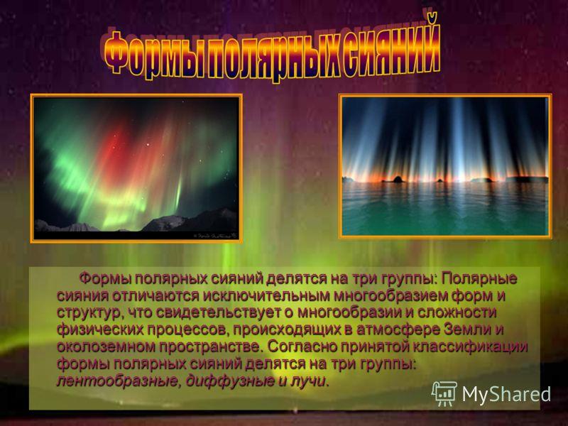 Формы полярных сияний делятся на три группы: Полярные сияния отличаются исключительным многообразием форм и структур, что свидетельствует о многообразии и сложности физических процессов, происходящих в атмосфере Земли и околоземном пространстве. Согл