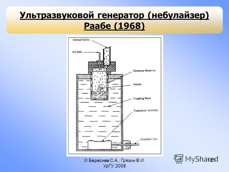 © Береснев С.А., Грязин В.И. УрГУ, 2008 101 Ультразвуковой генератор (небулайзер) Раабе (1968)