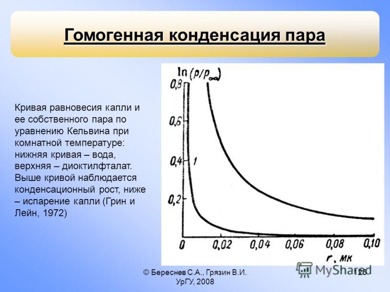 © Береснев С.А., Грязин В.И. УрГУ, 2008 126 Гомогенная конденсация пара Кривая равновесия капли и ее собственного пара по уравнению Кельвина при комнатной температуре: нижняя кривая – вода, верхняя – диоктилфталат. Выше кривой наблюдается конденсацио