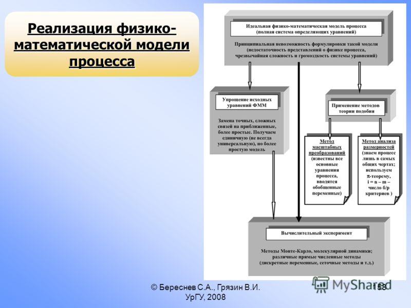 © Береснев С.А., Грязин В.И. УрГУ, 2008 158 Реализация физико- математической модели процесса