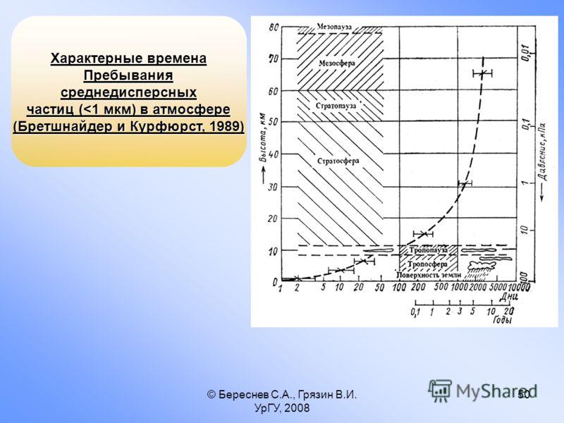 © Береснев С.А., Грязин В.И. УрГУ, 2008 50 Характерные времена Пребываниясреднедисперсных частиц (