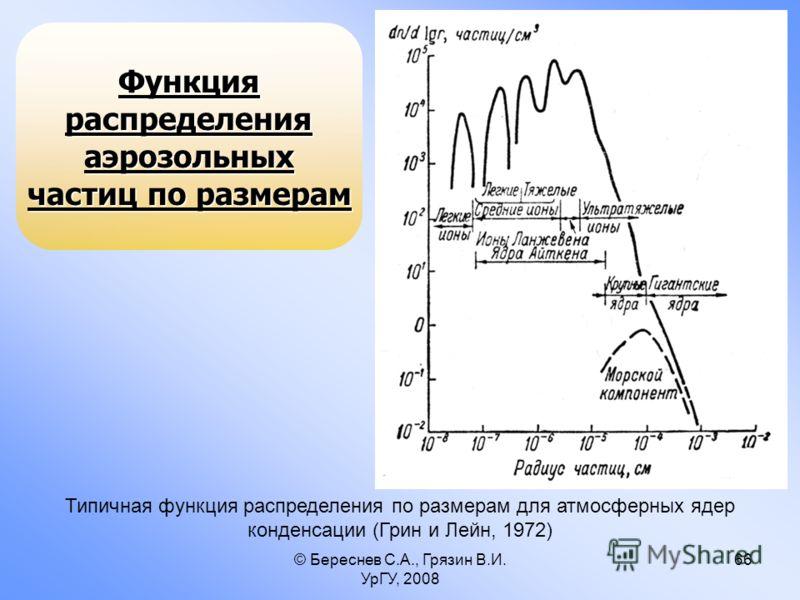 © Береснев С.А., Грязин В.И. УрГУ, 2008 66 Функцияраспределенияаэрозольных частиц по размерам Типичная функция распределения по размерам для атмосферных ядер конденсации (Грин и Лейн, 1972)