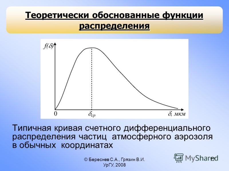 © Береснев С.А., Грязин В.И. УрГУ, 2008 77 Теоретически обоснованные функции распределения Типичная кривая счетного дифференциального распределения частиц атмосферного аэрозоля в обычных координатах