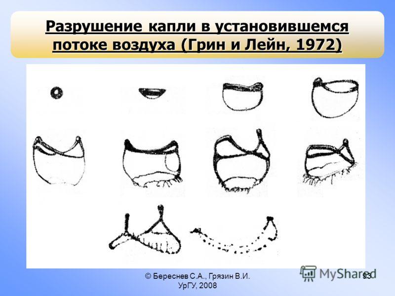 © Береснев С.А., Грязин В.И. УрГУ, 2008 93 Разрушение капли в установившемся потоке воздуха (Грин и Лейн, 1972)