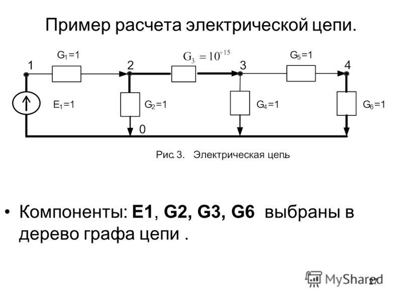 27 Пример расчета электрической цепи. Компоненты: E1, G2, G3, G6 выбраны в дерево графа цепи.