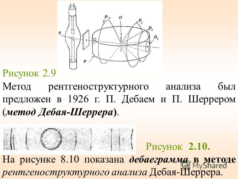 Рисунок 2.9 Метод рентгеноструктурного анализа был предложен в 1926 г. П. Дебаем и П. Шеррером (метод Дебая-Шеррера). Рисунок 2.10. На рисунке 8.10 показана дебаеграмма в методе рентгеноструктурного анализа Дебая-Шеррера.